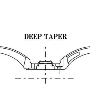 Taper comparison view
